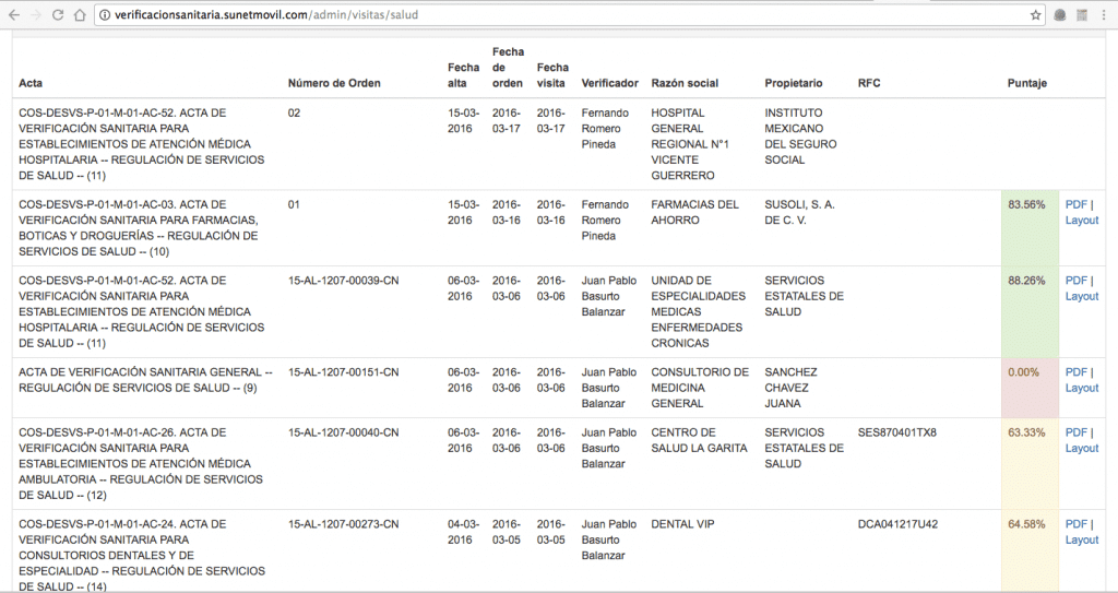 Sistema Integral de Automatización del Proceso de Verificación Sanitaria - COFEPRIS- Pantalla programación de visitas 02