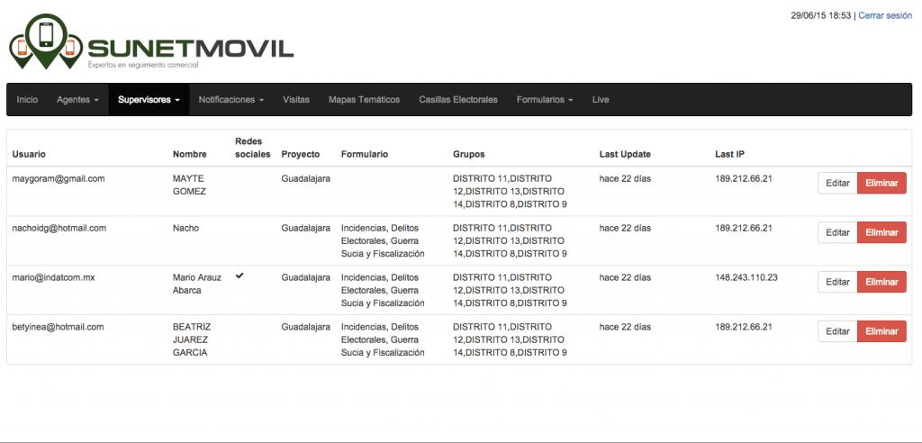 geolocalización de personal en campo sunetmovil - módulo usuarios y supervisores
